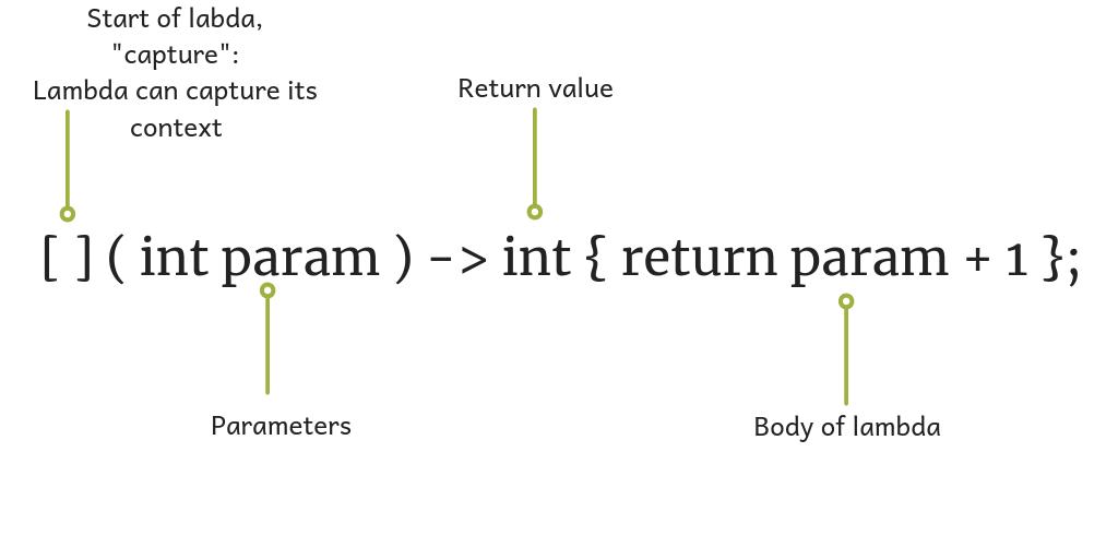 ../../_images/lambda_en.png